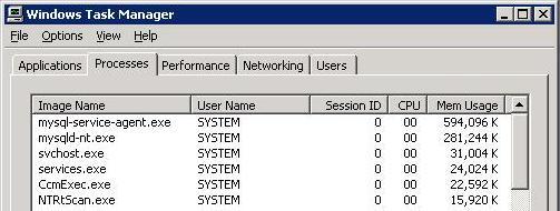 MySQL Enterprise Monitor Memory Usage