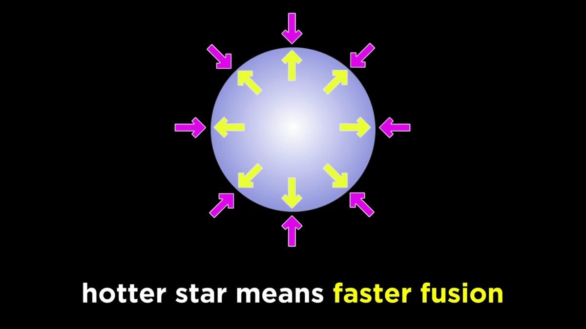 Fater Fusion