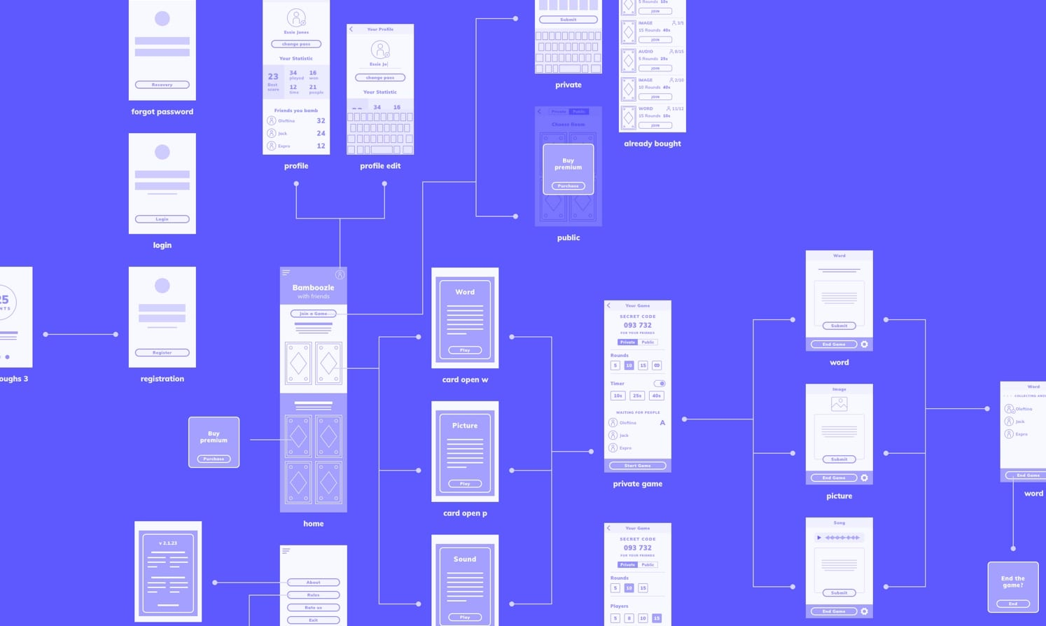 Bamb app workflow map