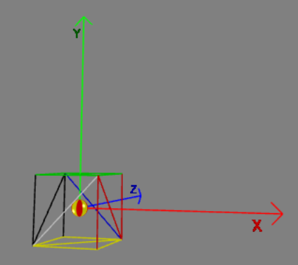 Initial Creation of The Box