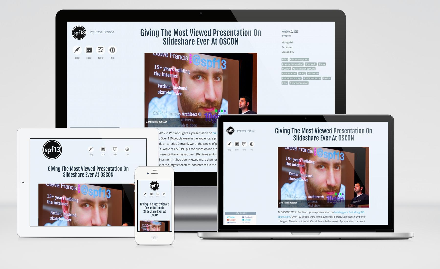 spf13 responsive website