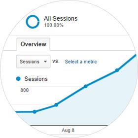 conversion optimization marketing services