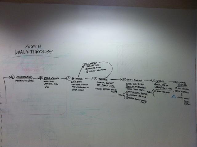 Whiteboard 1