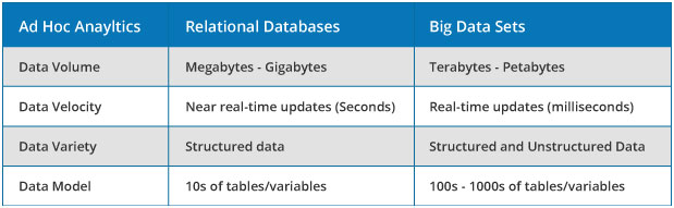 Table example of data analysis features.
