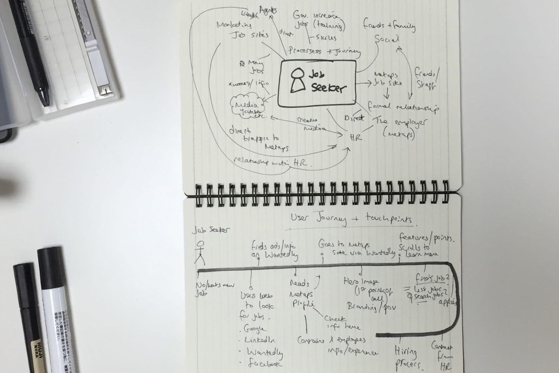 ideation sketch
