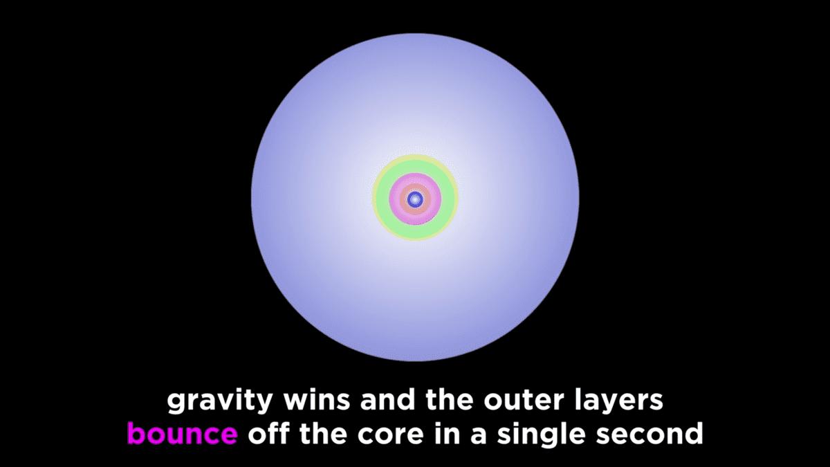 gravity-wins