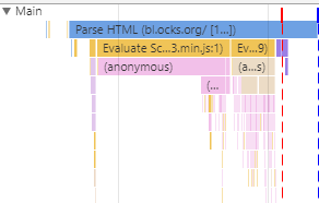 flame graph from Chrome debugger