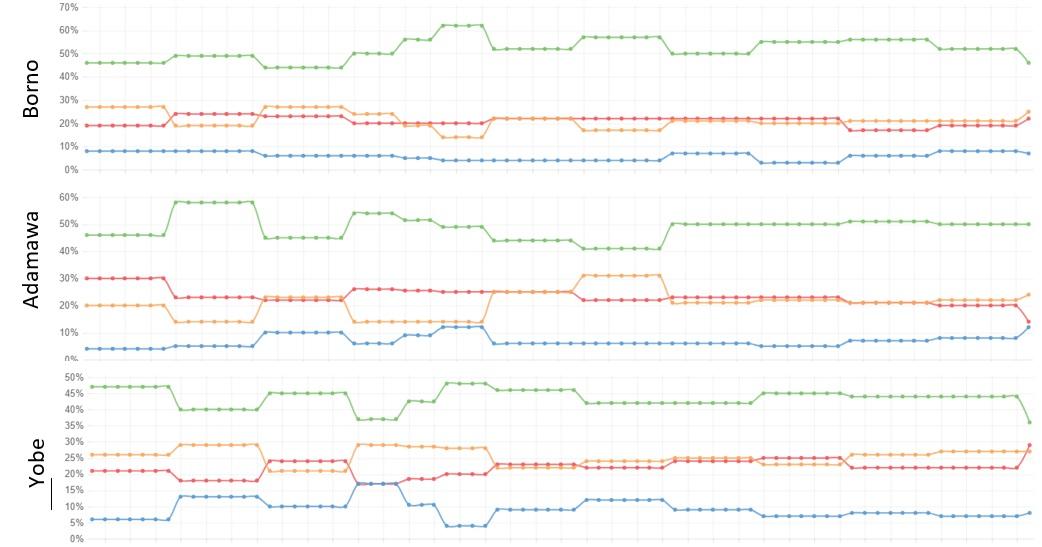 Graphs_v3.jpg