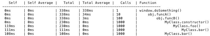 JavaScript Profiler Console Table