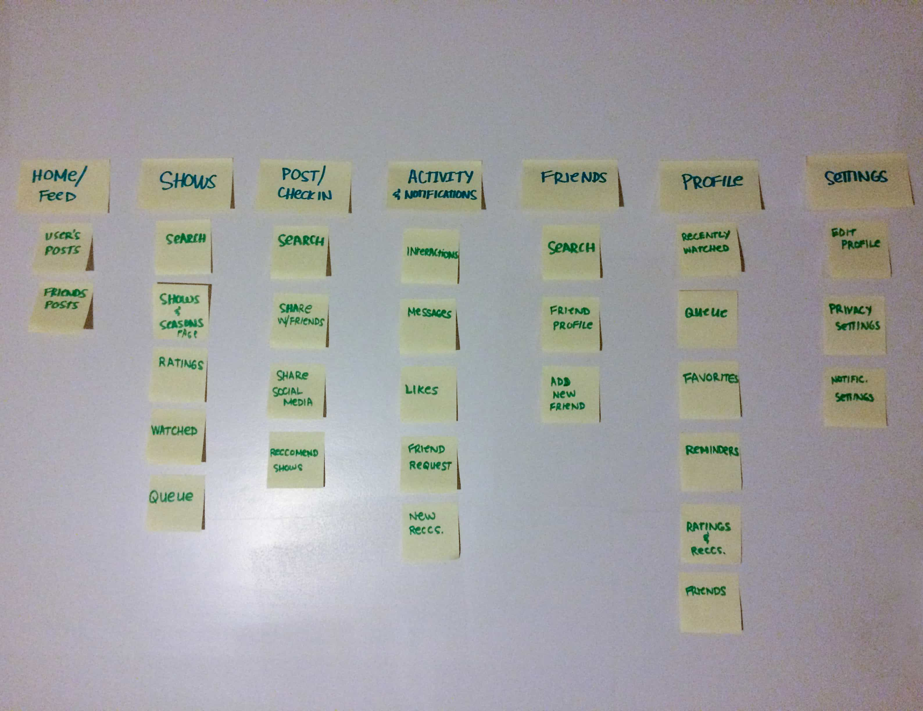 // Whiteboarding sessions of user flow (1 of 2)