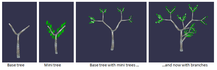 Base Tree to Full Tree Sequence