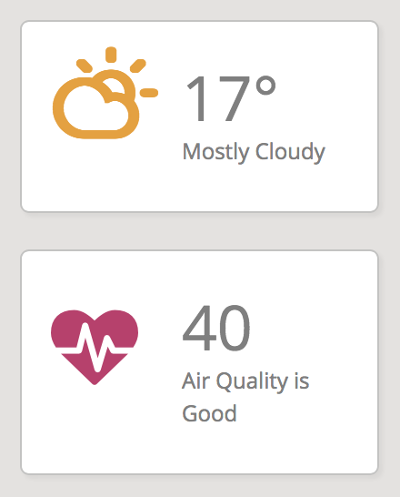 Weather and Air Quality.