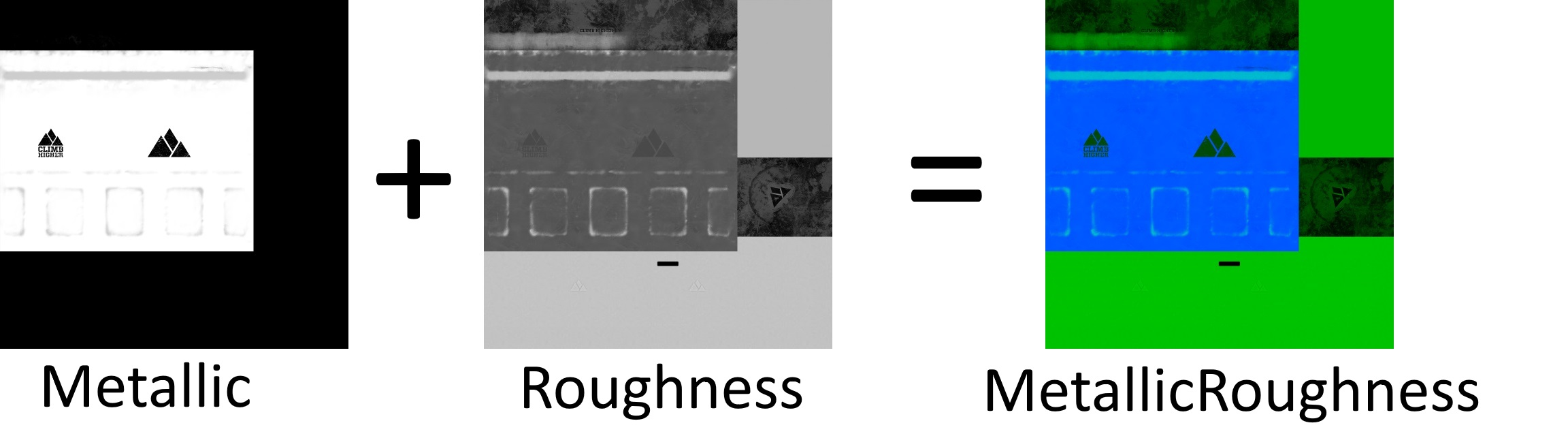 glTF metalness and roughness maps combined
