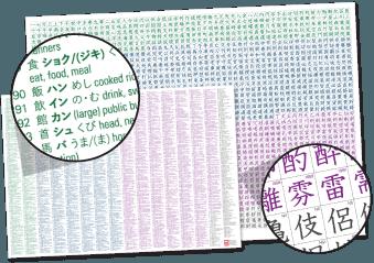 JLPT kanji poster