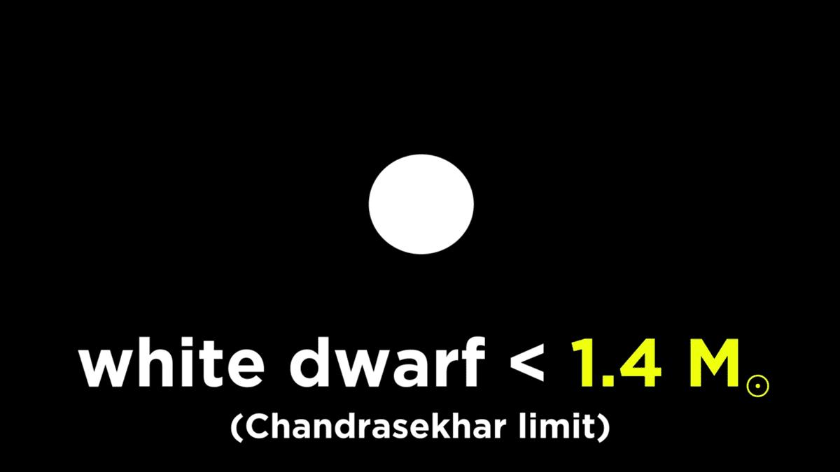 Maximum mass of a white dwarf