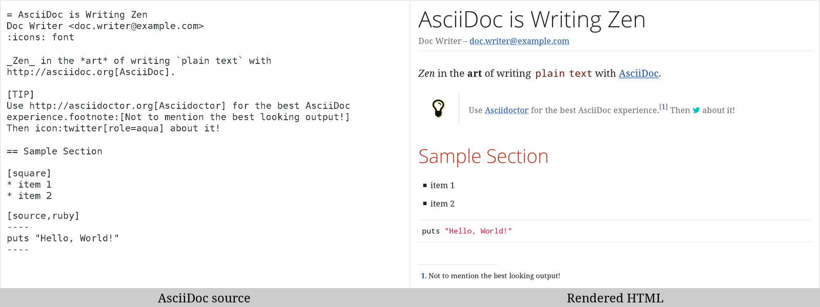 Preview of AsciiDoc source and corresponding HTML