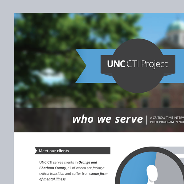 UNC CTI Project Infographic