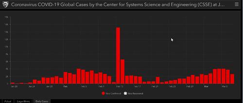 Coronavirus_chart.png