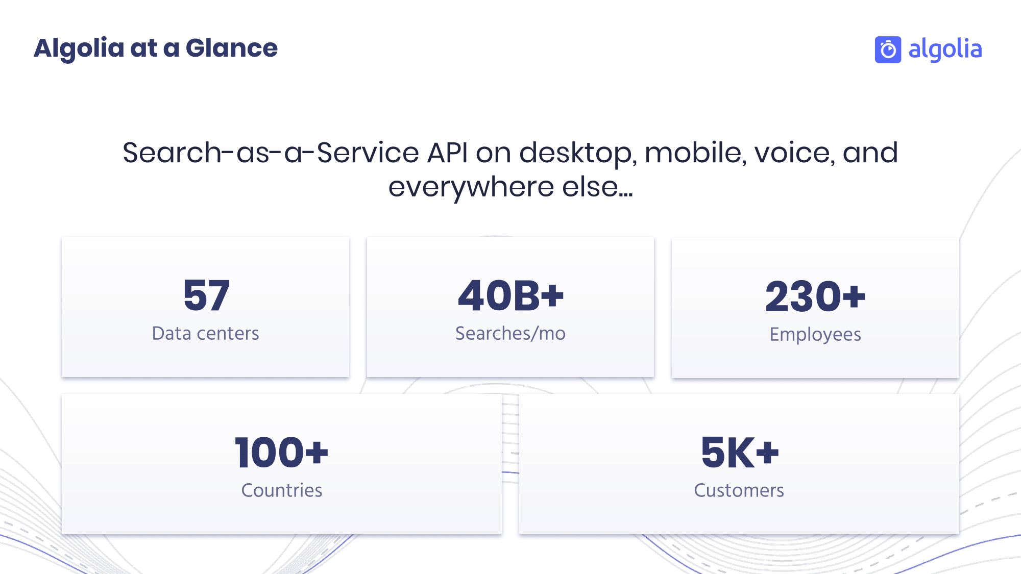 What is Algolia