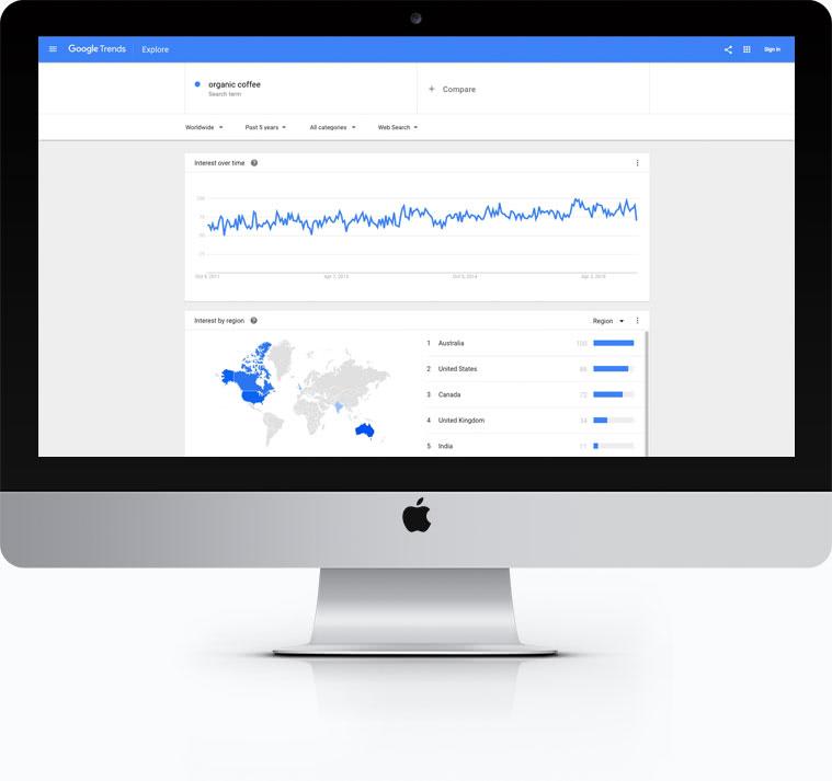Selling Online