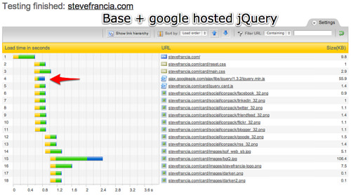Google Hosted jQuery