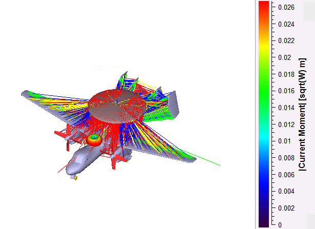 ANSYS Savant Result