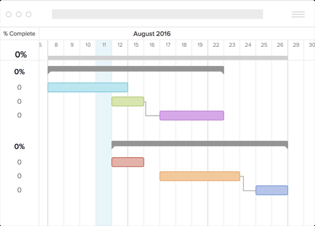 Best Free Excel Gantt Chart Template