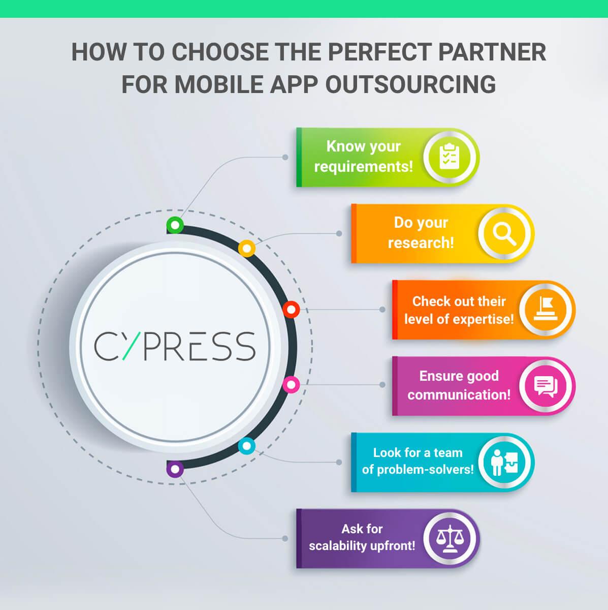 mobile app development partner