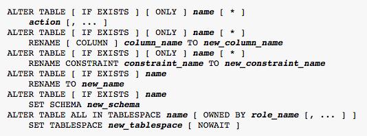 Figure 2: PostgreSQL grammar as text file
