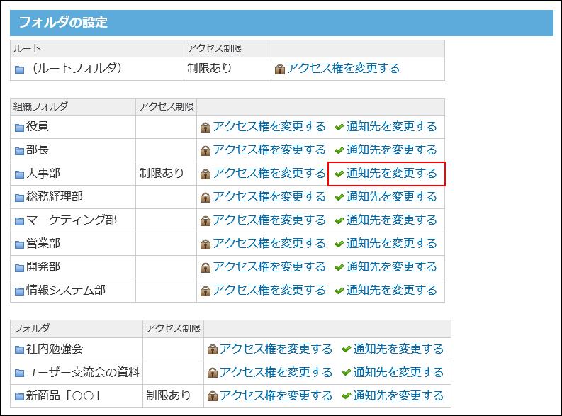 通知先を変更する操作リンクが赤枠で囲まれた画像