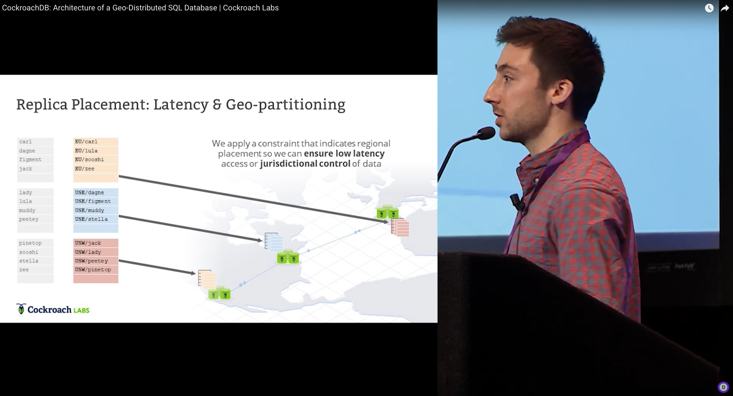 Architecture of a Geo-Distributed SQL Database [NYC Data Council 2019]