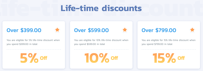 essaythinker.com life time discounts