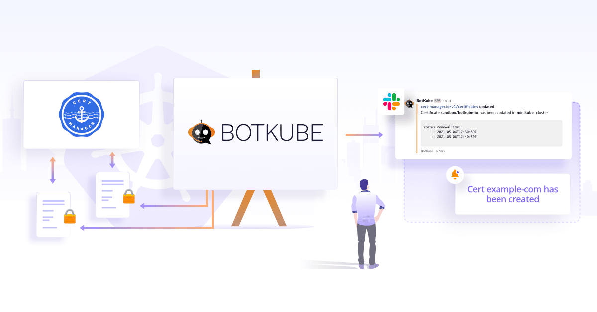 Monitoring Kubernetes cert-manager Certificates with BotKube