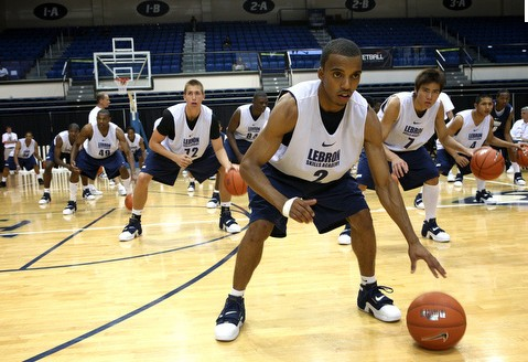 6 Strategies during Basketball Tryouts