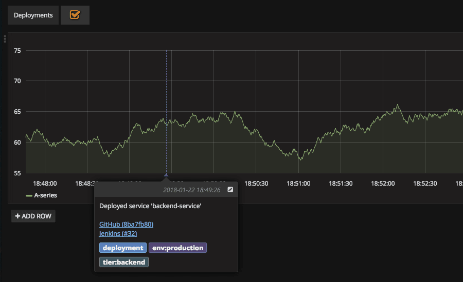 Grafana: Screenshot of the resulting annotation overlay window
