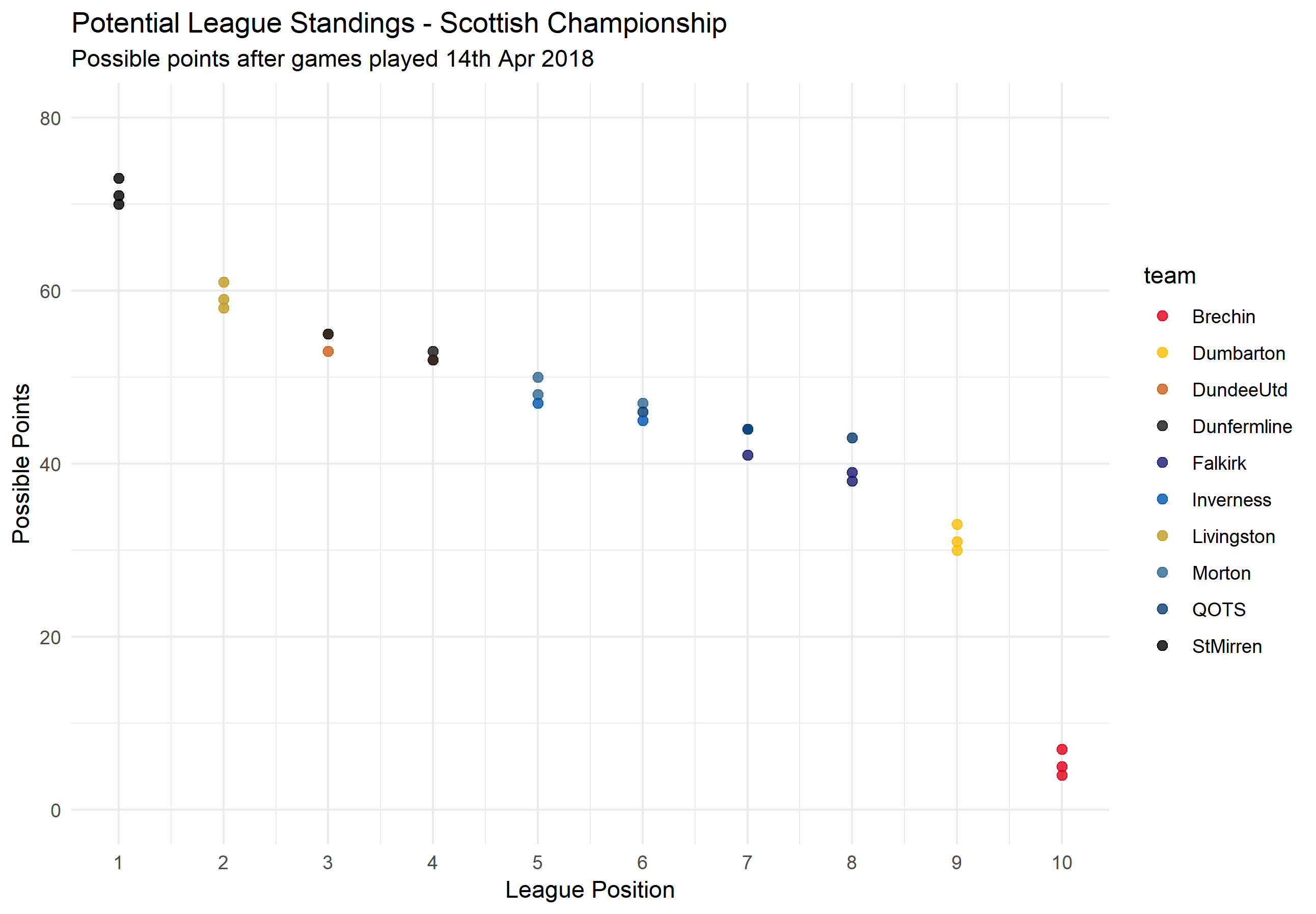 2018-08-11-potential-standings.png