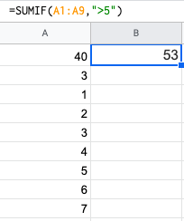An example of the SUMIF Excel formula