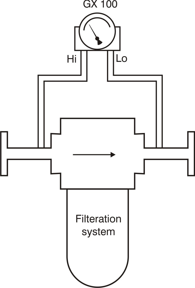 Natural gas filtration