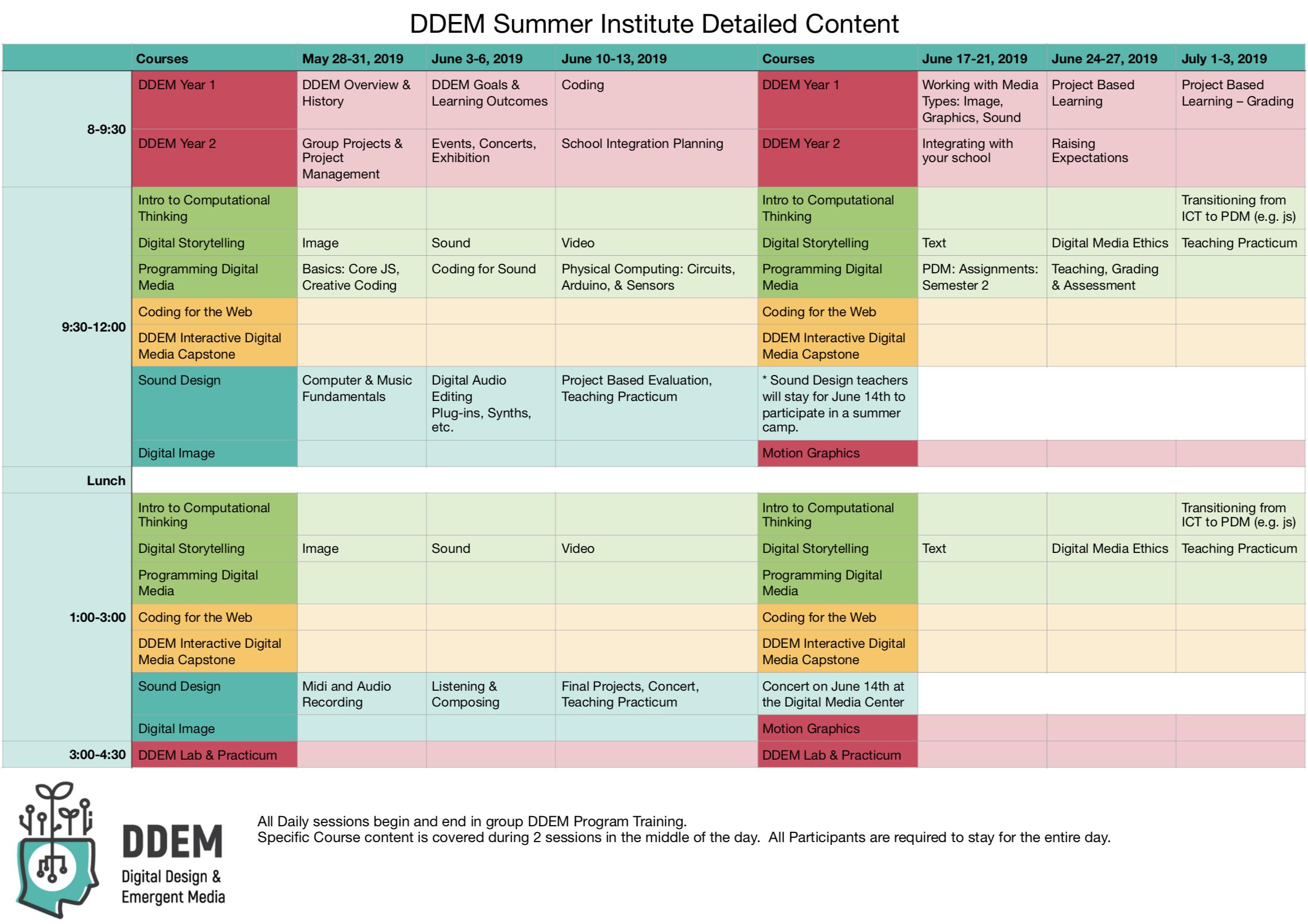 DDEM 2019 Summer Institute Schedule Detail