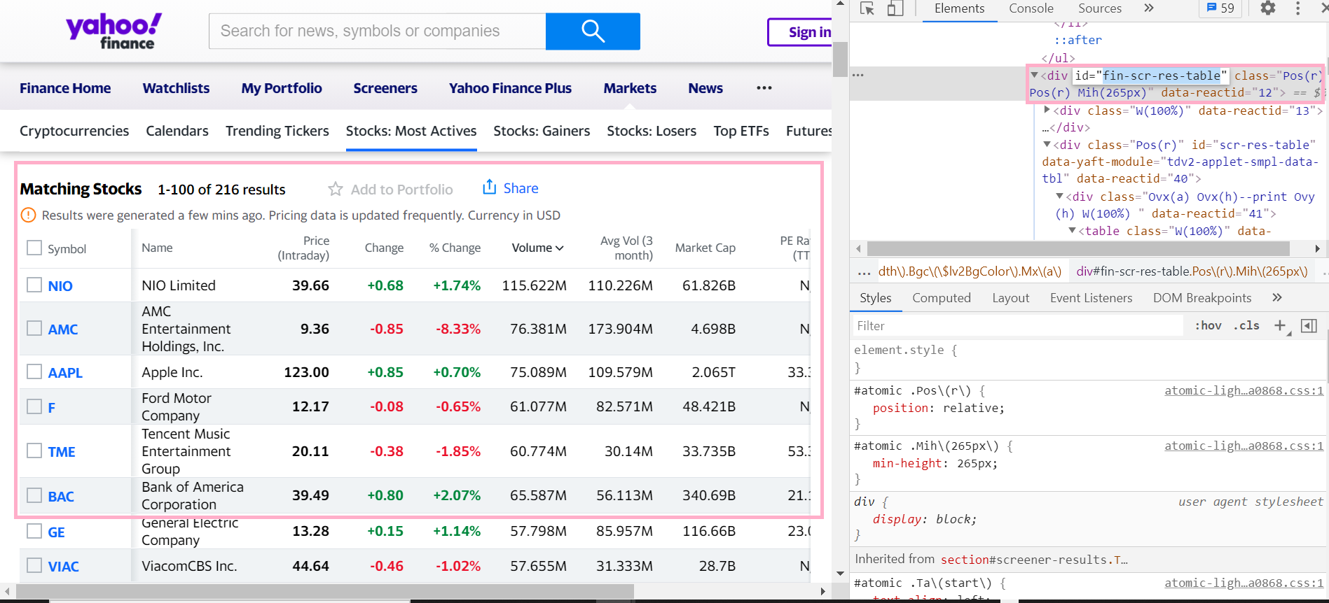 Yahoo finance's most active stock