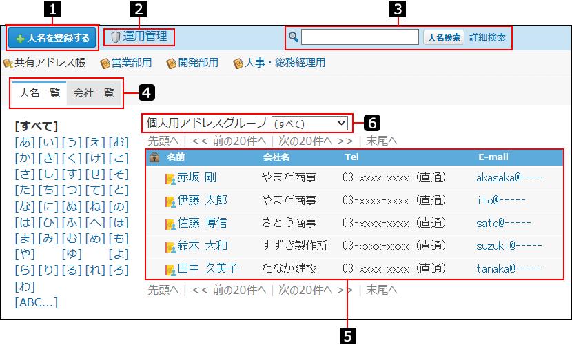 人名データの一覧画面を説明する番号付き画像