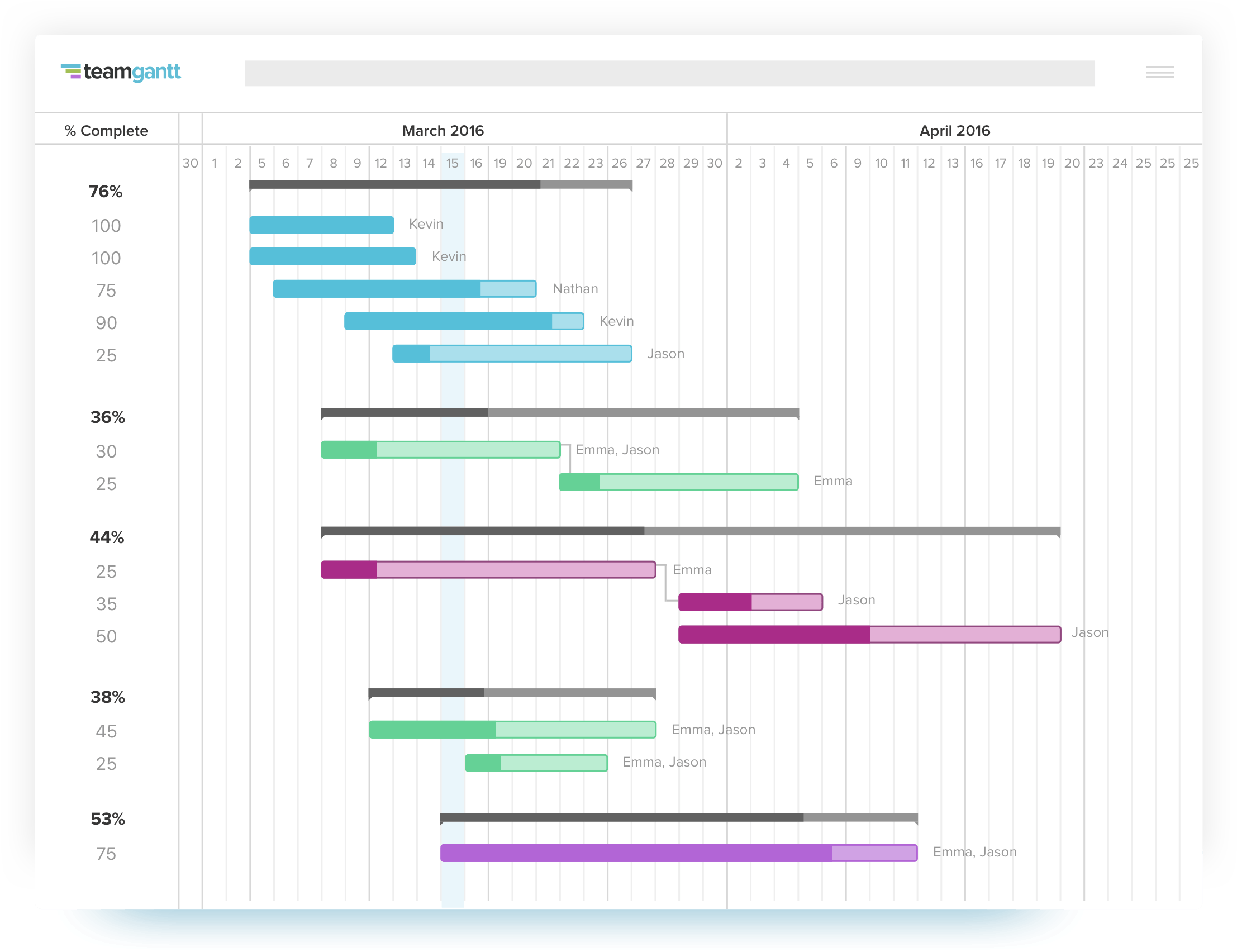 Online gantt chart software teamgantt more gantt chart features 30 seconds how our project scheduling software works ccuart Image collections