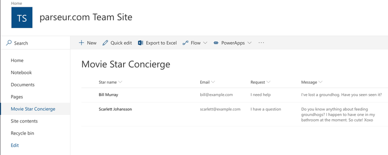 We want all our requests to be logged in a SharePoint list