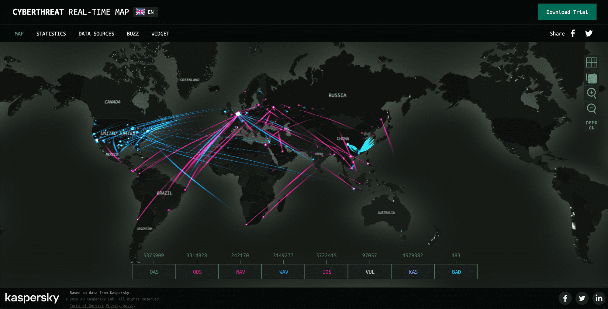 Kaspersky Cyberthreat Real-Time Map