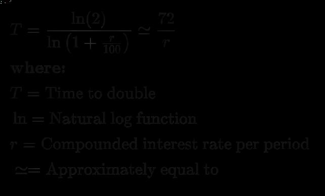 Fórmula exacta para calcular los años en que una inversión se duplica