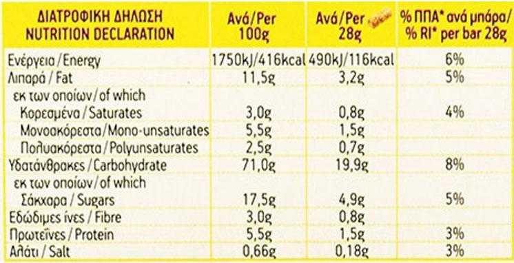 Digestive bar with honey - 5x28g