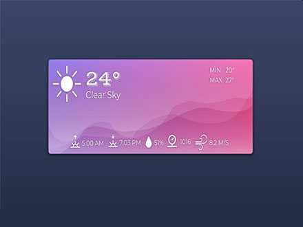 Weather App - Using geolocation and Vue