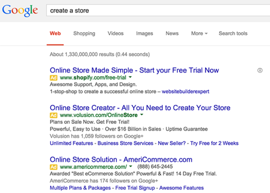 using Powerwords in your Google Ad copy