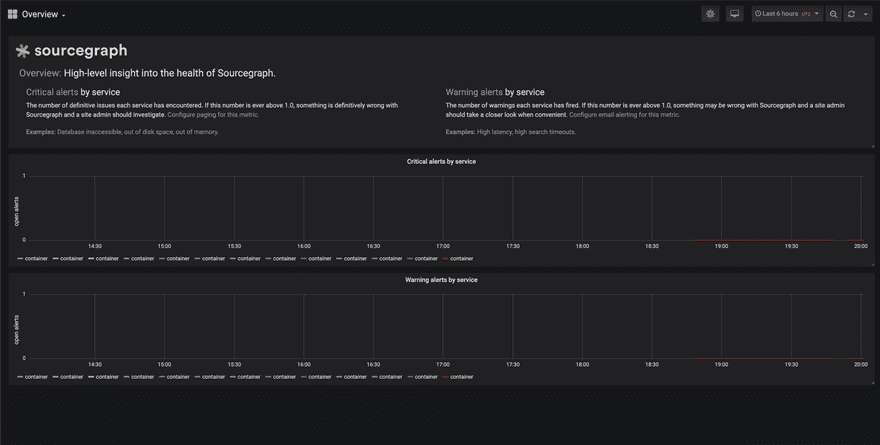 Health monitoring overview screenshot