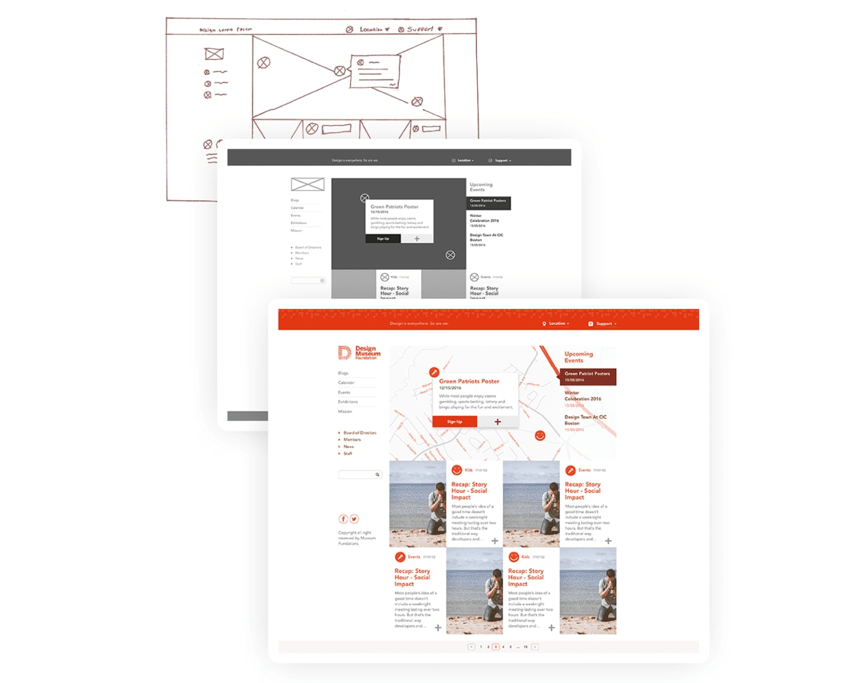 Low to mid to high-fidelity wireframes for a website